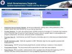 adult homelessness supports updated implementation timeline and key milestones