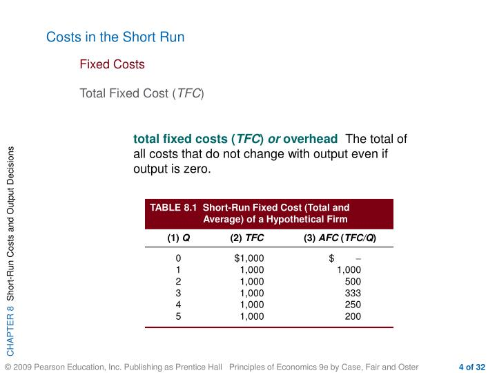 Costs in the Short Run