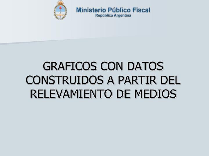 GRAFICOS CON DATOS CONSTRUIDOS A PARTIR DEL RELEVAMIENTO DE MEDIOS