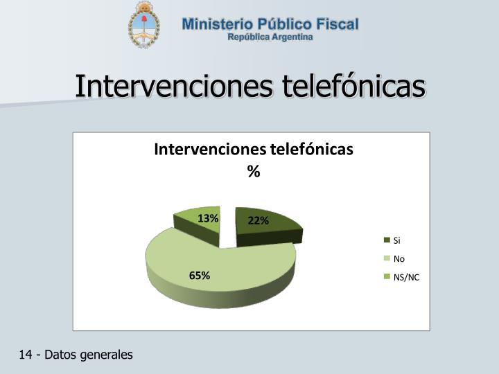 Intervenciones telefónicas
