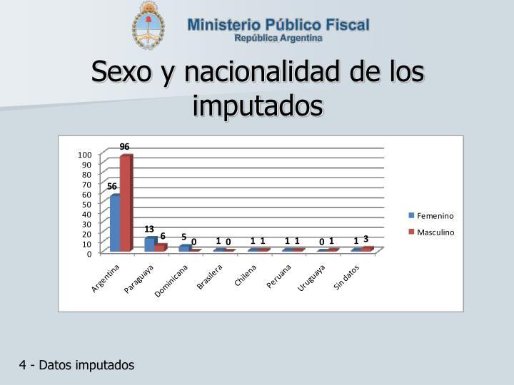 Sexo y nacionalidad de los imputados
