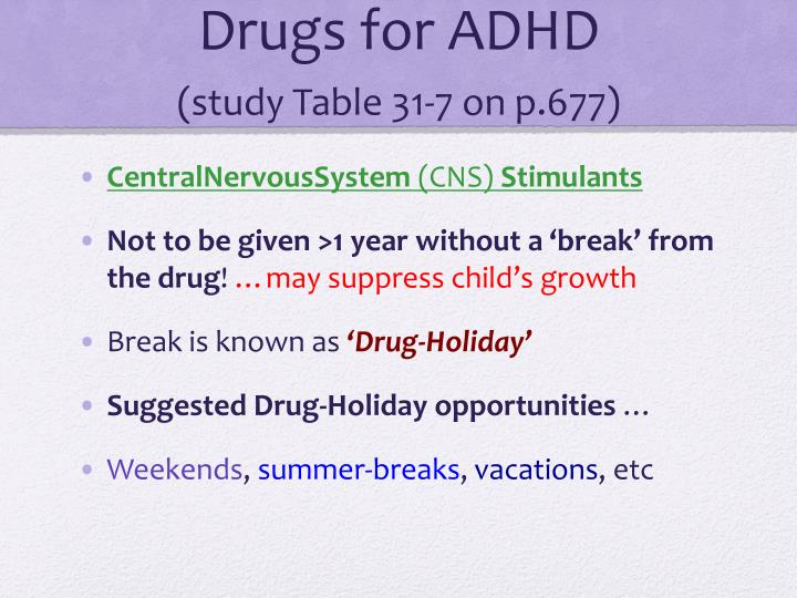 Drugs for ADHD