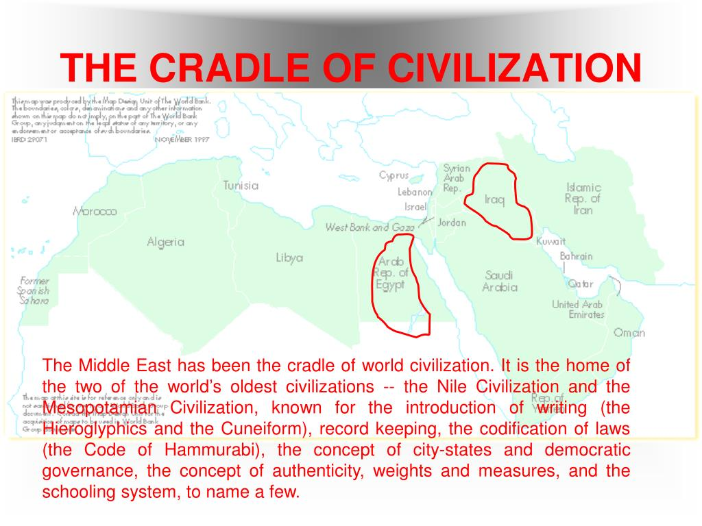 PPT - THE MIDDLE EAST: THE CRADLE OF CIVILIZATION, EMPIRES ...