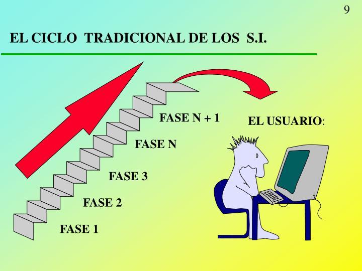 FASE N + 1