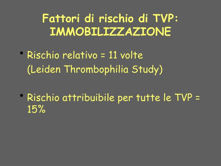 Fattori di rischio di TVP