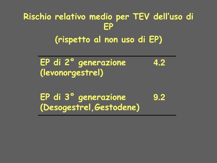 EP di 2° generazione (levonorgestrel)
