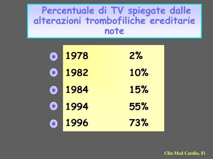 Percentuale di TV spiegate dalle alterazioni trombofiliche ereditarie note