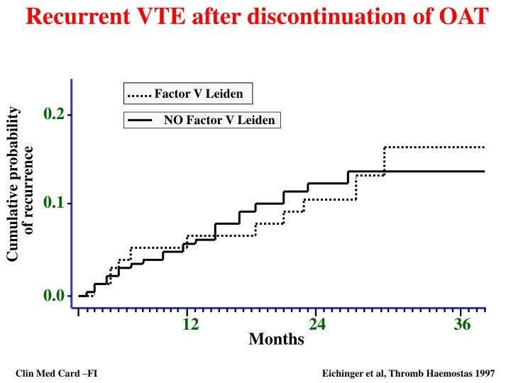 Recurrent VTE after discontinuation of OAT