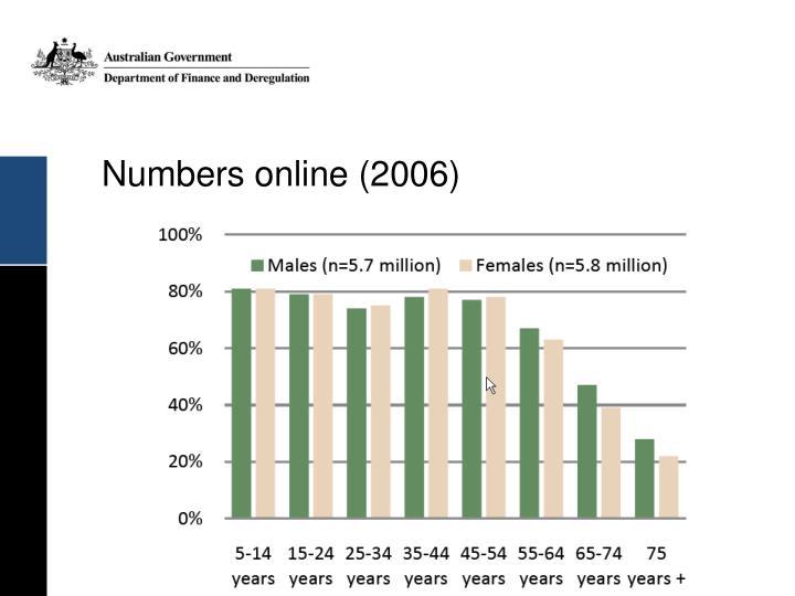 Numbers online (2006)