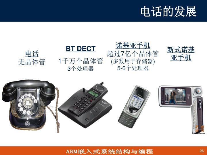 电话的发展