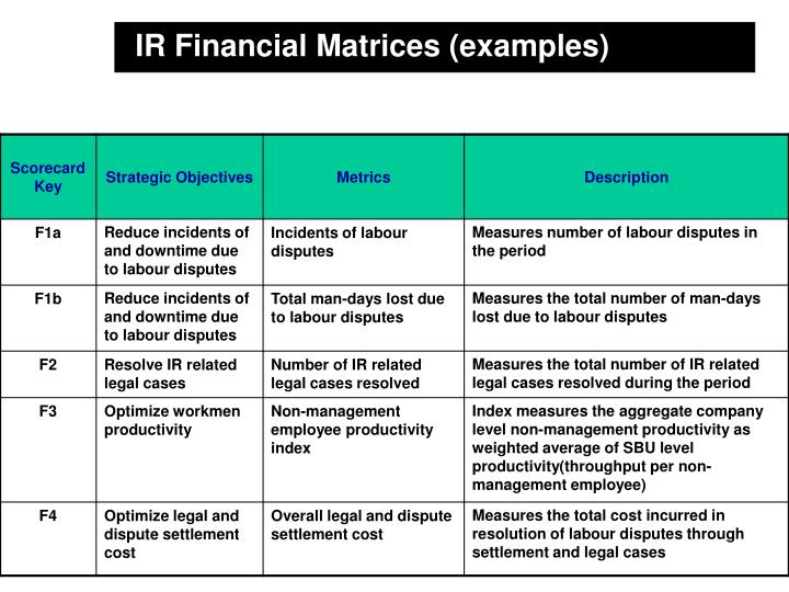IR Financial Matrices (examples)