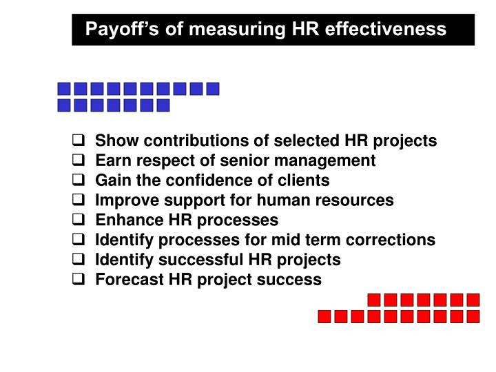 Payoff's of measuring HR effectiveness
