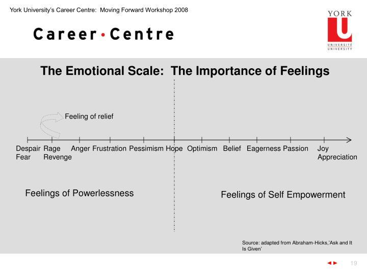 York University's Career Centre:  Moving Forward Workshop 2008