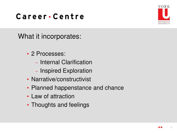What it incorporates: