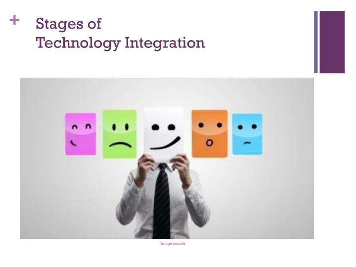 Stages of technology integration1