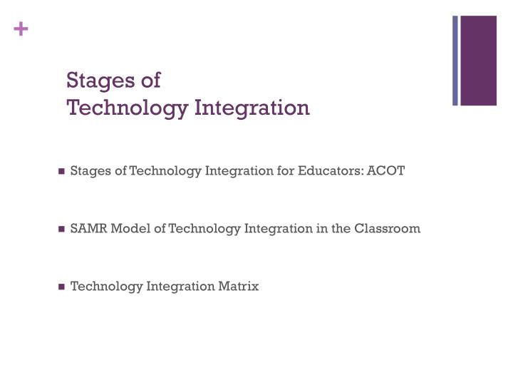 Stages of technology integration2