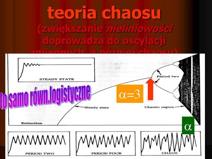 teoria chaosu