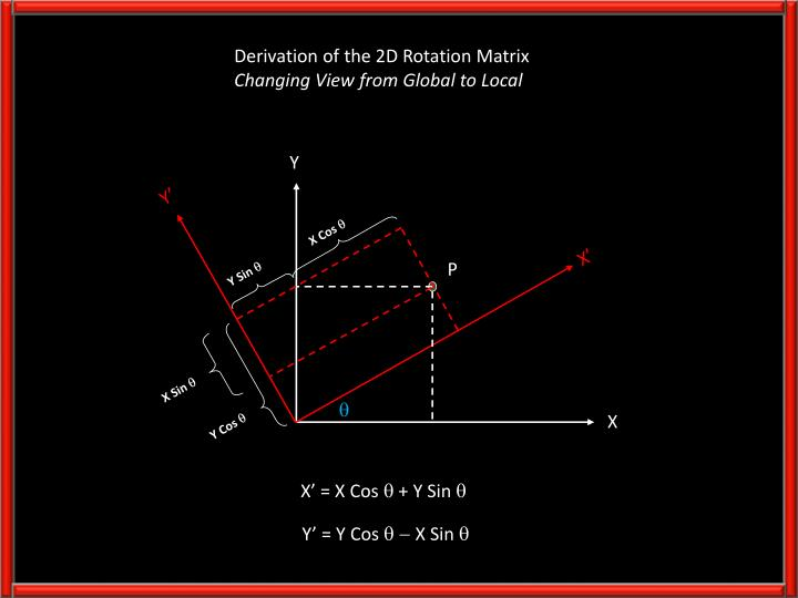 PPT - Derivation of the 2D Rotation Matrix Changing View from Global