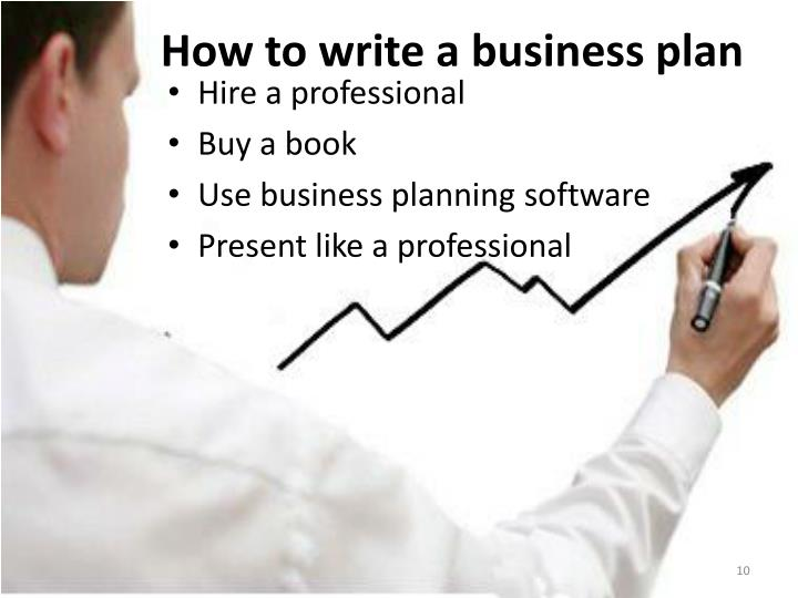 Starting A Business PowerPoint Presentation