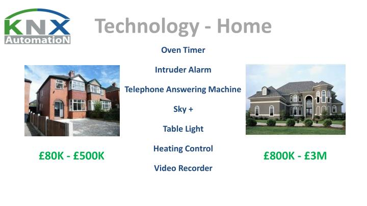 Technology home