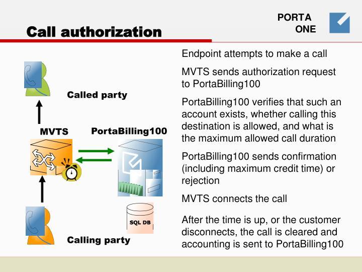 Call authorization