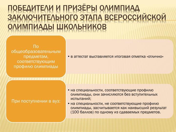 победители и призёры олимпиад заключительного этапа всероссийской олимпиады школьников