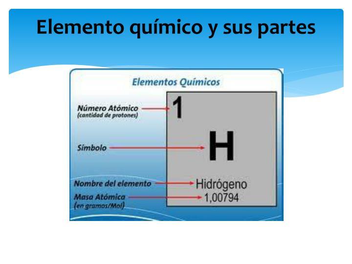 Ppt tabla periodica powerpoint presentation id5269897 elemento qumico y sus partes urtaz Images