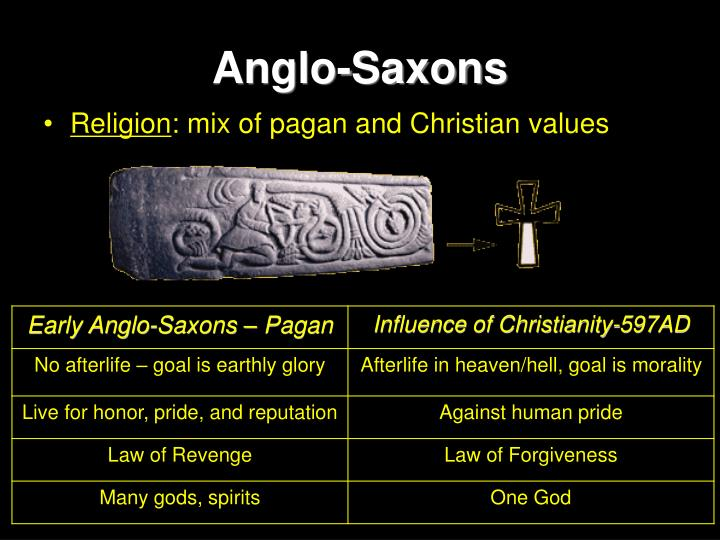 anglo saxon beowulf ppt for careers Anglo- saxon culture - research paper example values of the anglo saxons beowulf is considered as one of the them in the remaining decades in his long career.
