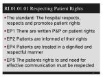 ri 01 01 01 respecting patient rights