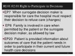 ri 01 02 01 right to participate in decisions2
