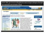 www hhs gov ocr civilrights resources specialtopics hospitalcommunication index html