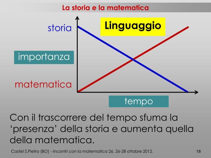La storia e la matematica