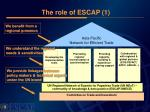 the role of escap 1