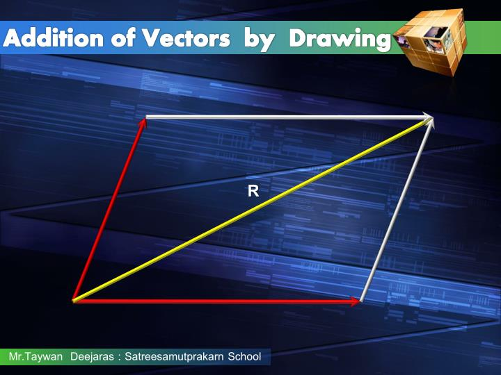 Addition of Vectors  by  Drawing