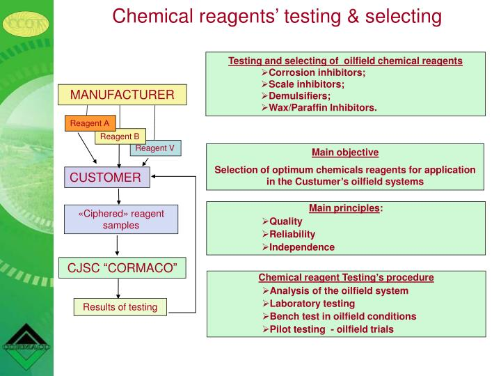 Chemical reagents' testing & selecting
