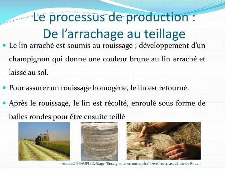 Le processus de production :