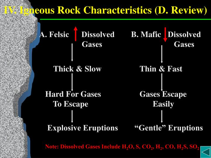 IV. Igneous Rock Characteristics (D. Review)
