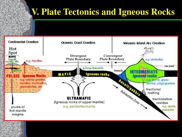 V. Plate Tectonics and Igneous Rocks