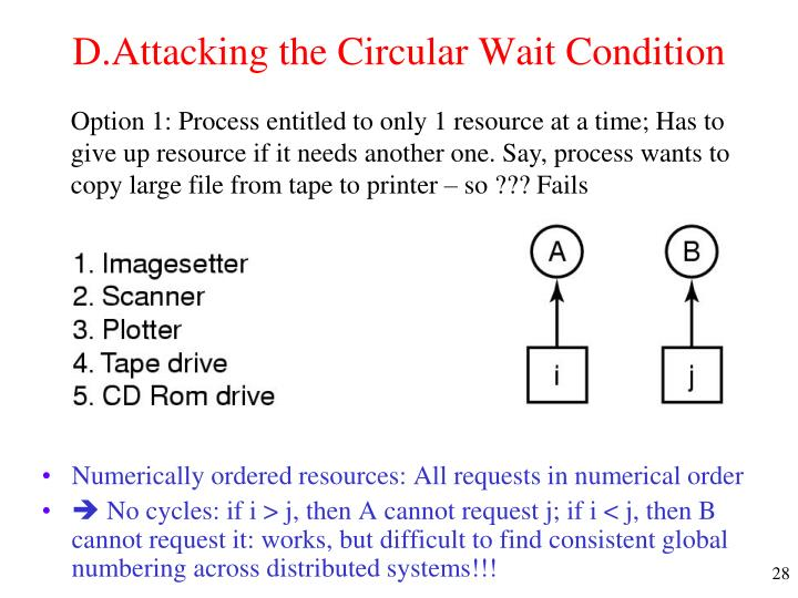 D.Attacking the Circular Wait Condition