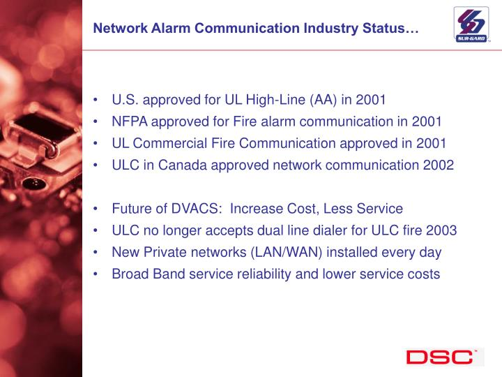 Network Alarm Communication Industry Status…