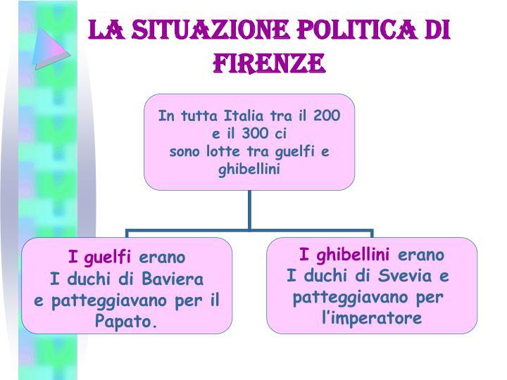 La situazione politica di Firenze