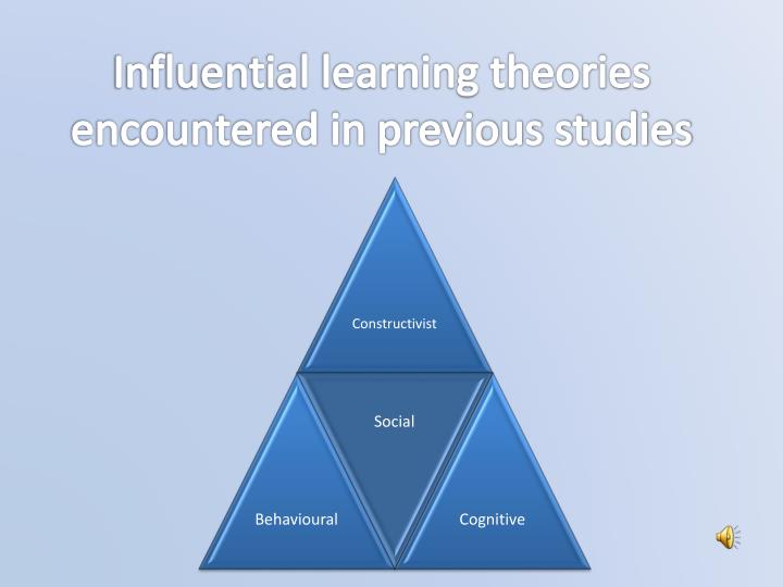 Influential learning theories encountered in previous studies
