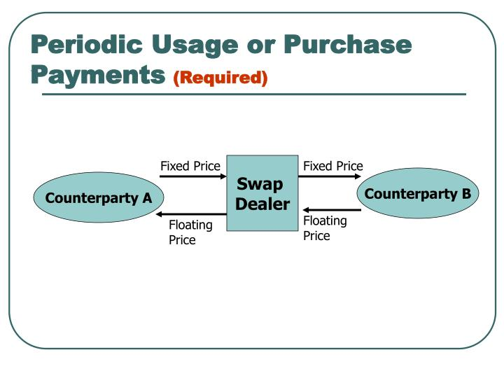 Periodic Usage or Purchase Payments