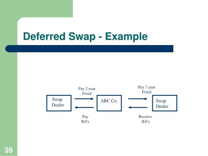 Deferred Swap - Example
