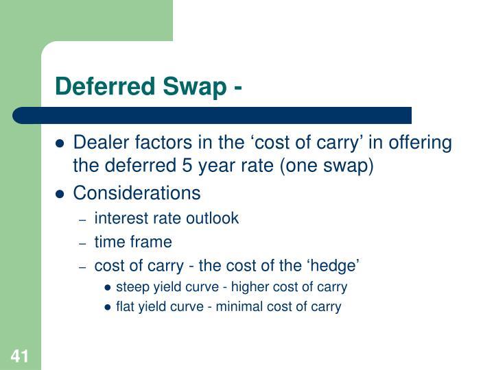 Deferred Swap -