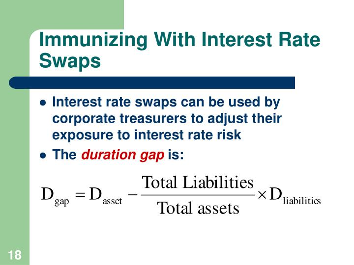 Immunizing With Interest Rate Swaps