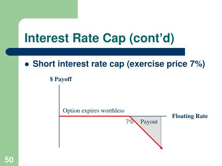 Interest Rate Cap (cont'd)