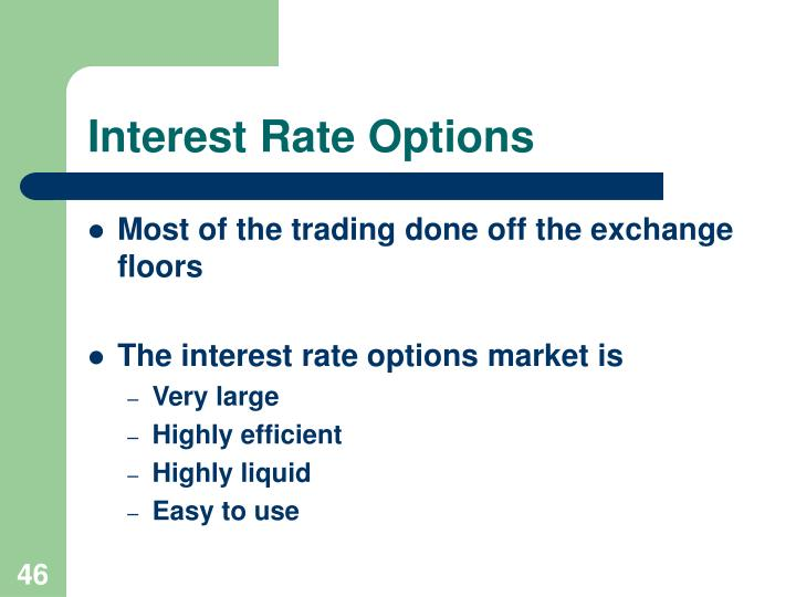 Interest Rate Options