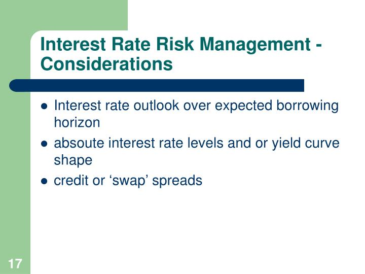 Interest Rate Risk Management -Considerations
