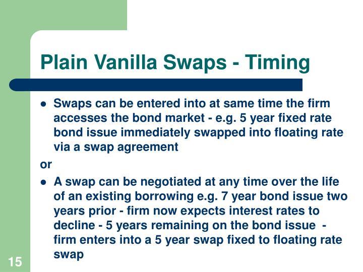 Plain Vanilla Swaps - Timing